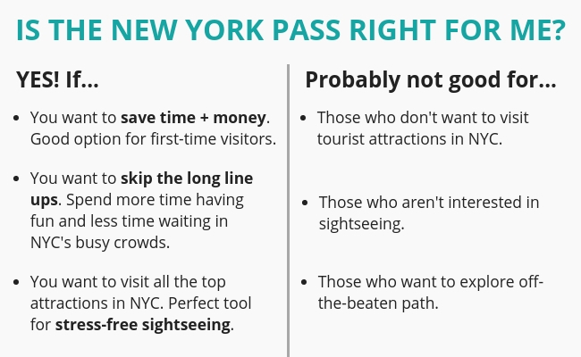 Is the New York Pass right for me
