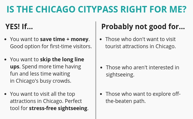 Is the Chicago CityPASS right for me