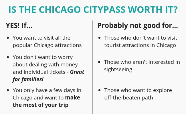 Is the Chicago CityPASS worth it?