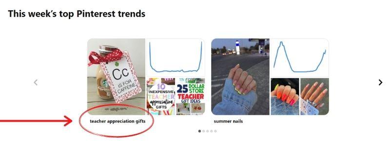 make money on pinterest - trends