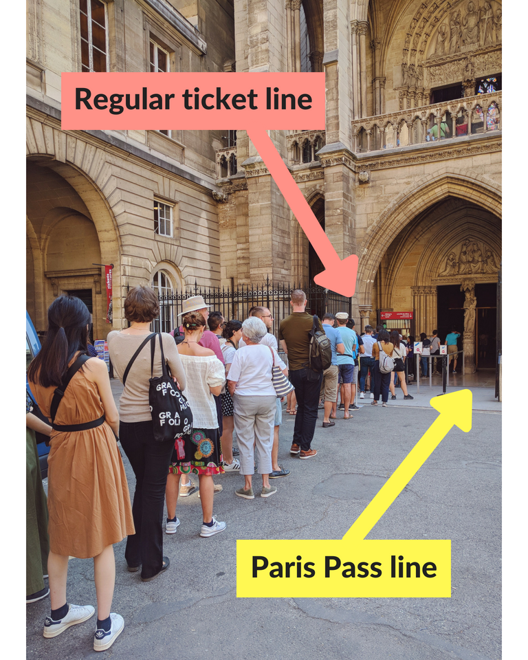 Paris Pass Review 2019: Is It Worth It?