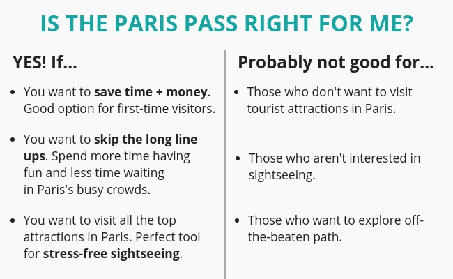 Is the paris pass right for me